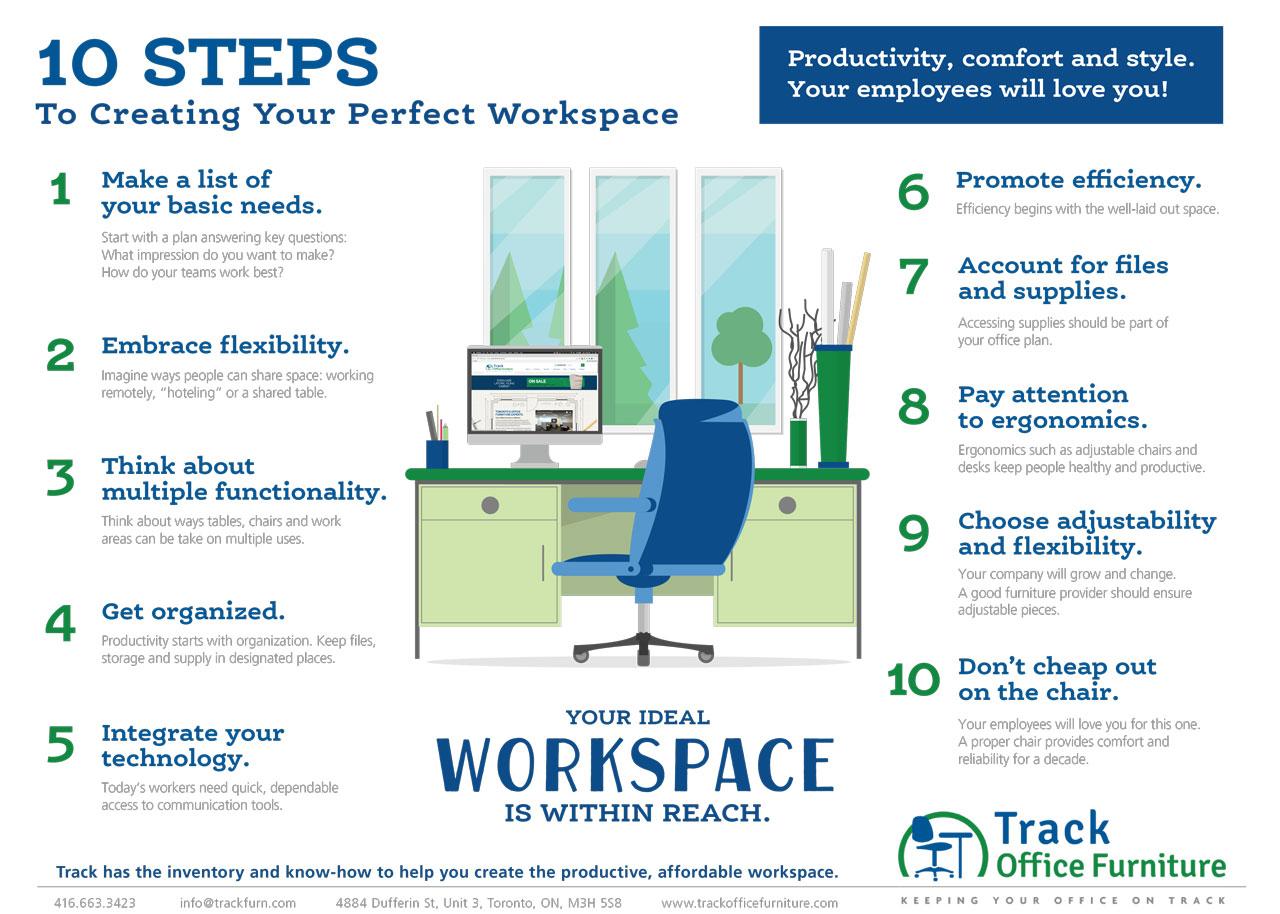 Office Workstations Toronto